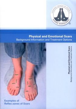 Physical and Emotional Scars